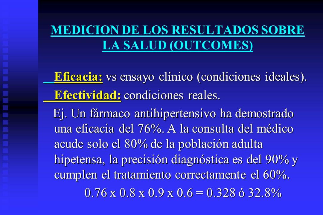 MEDICION DE LOS RESULTADOS SOBRE LA SALUD (OUTCOMES)