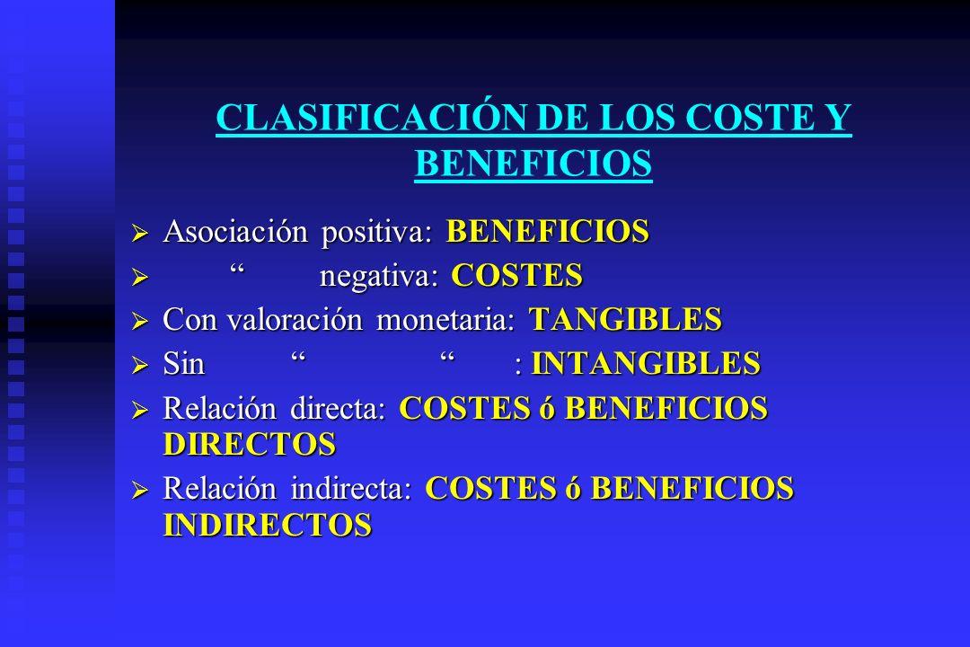 CLASIFICACIÓN DE LOS COSTE Y BENEFICIOS