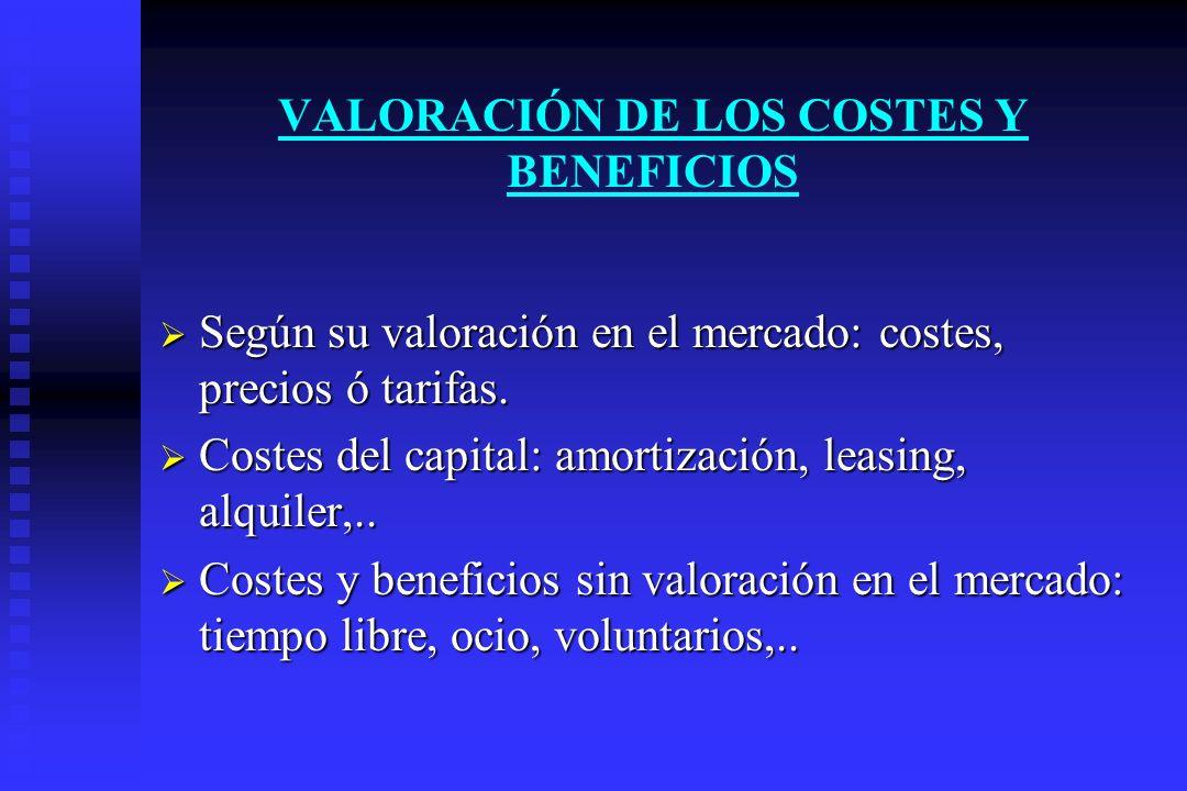 VALORACIÓN DE LOS COSTES Y BENEFICIOS