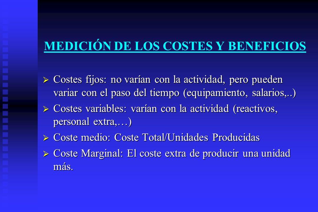 MEDICIÓN DE LOS COSTES Y BENEFICIOS