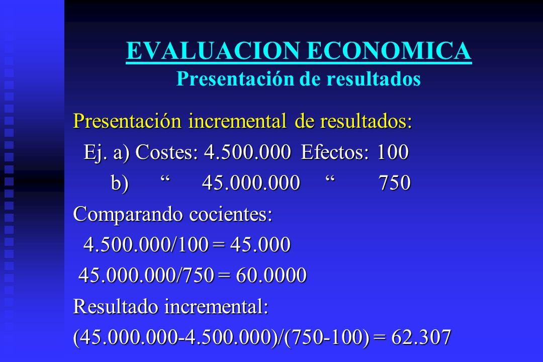 EVALUACION ECONOMICA Presentación de resultados