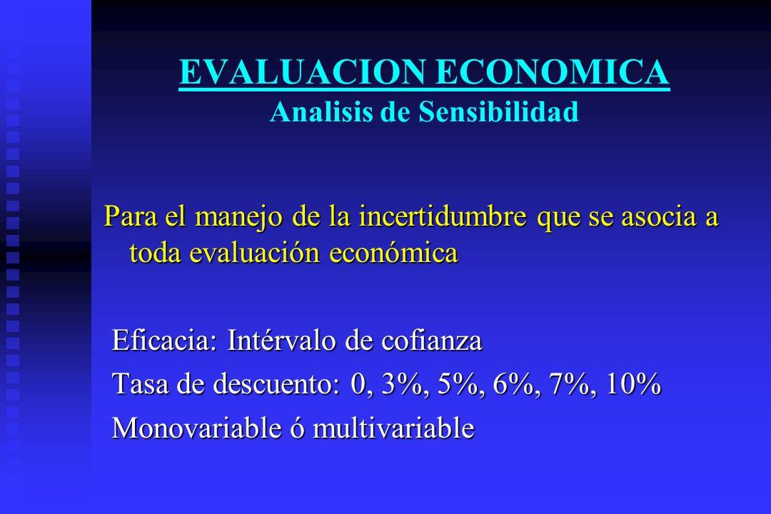 EVALUACION ECONOMICA Analisis de Sensibilidad