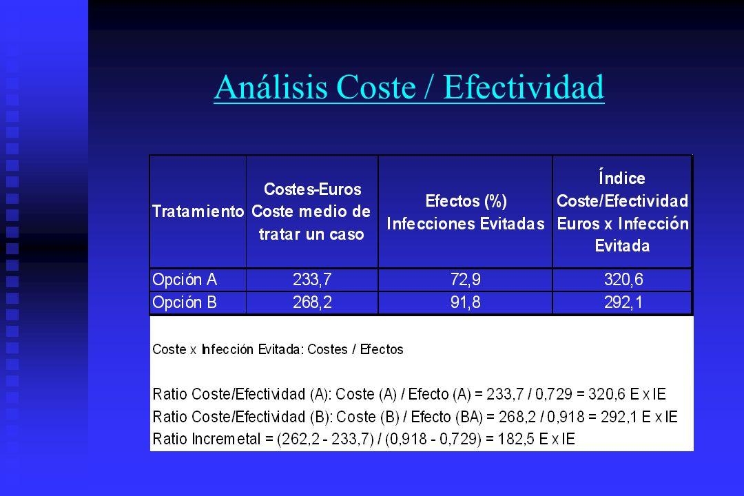 Análisis Coste / Efectividad