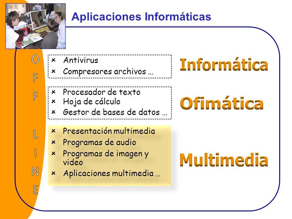Informática Ofimática Multimedia