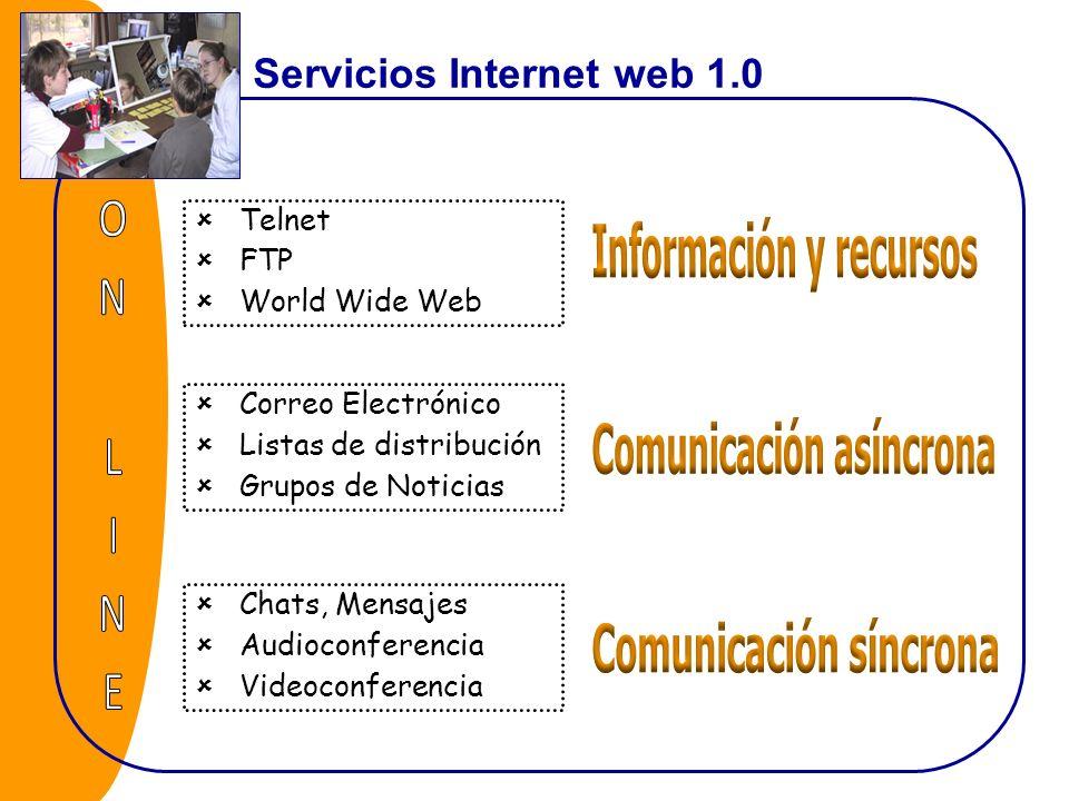 Información y recursos Comunicación asíncrona Comunicación síncrona