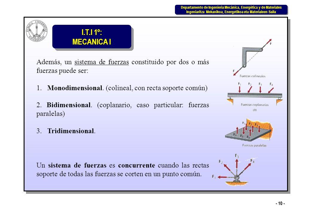 Además, un sistema de fuerzas constituido por dos o más fuerzas puede ser: