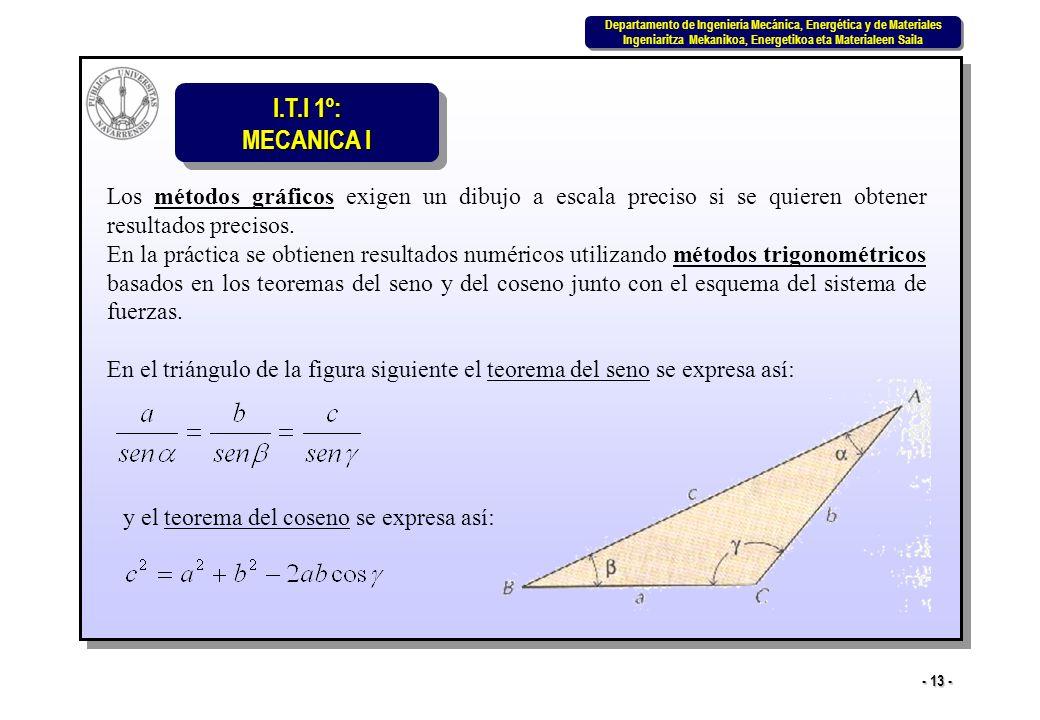Los métodos gráficos exigen un dibujo a escala preciso si se quieren obtener resultados precisos.