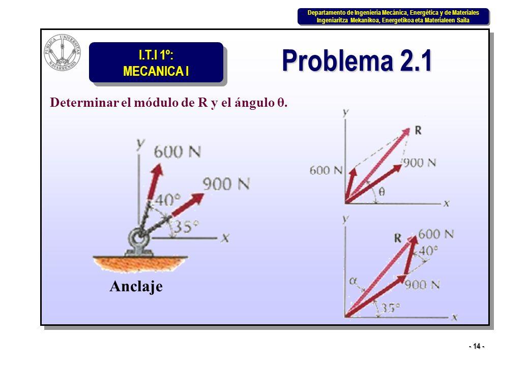 Problema 2.1 Determinar el módulo de R y el ángulo θ. Anclaje