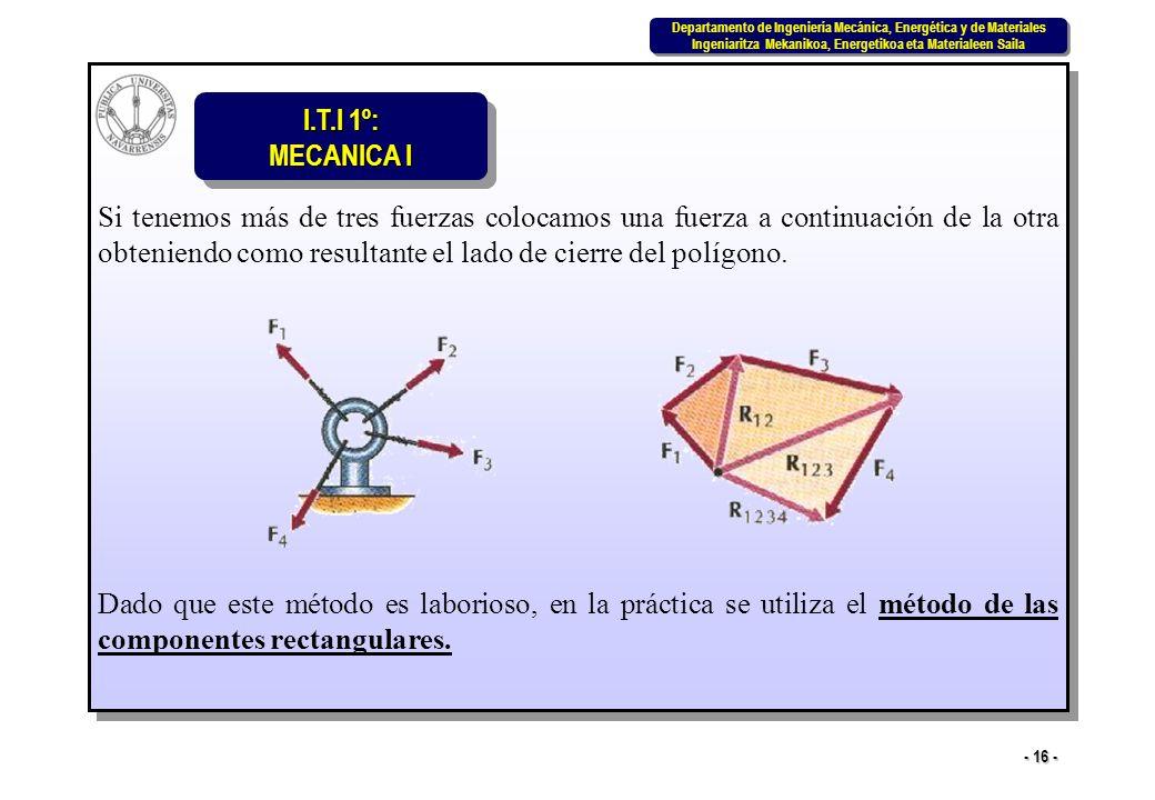 Si tenemos más de tres fuerzas colocamos una fuerza a continuación de la otra obteniendo como resultante el lado de cierre del polígono.