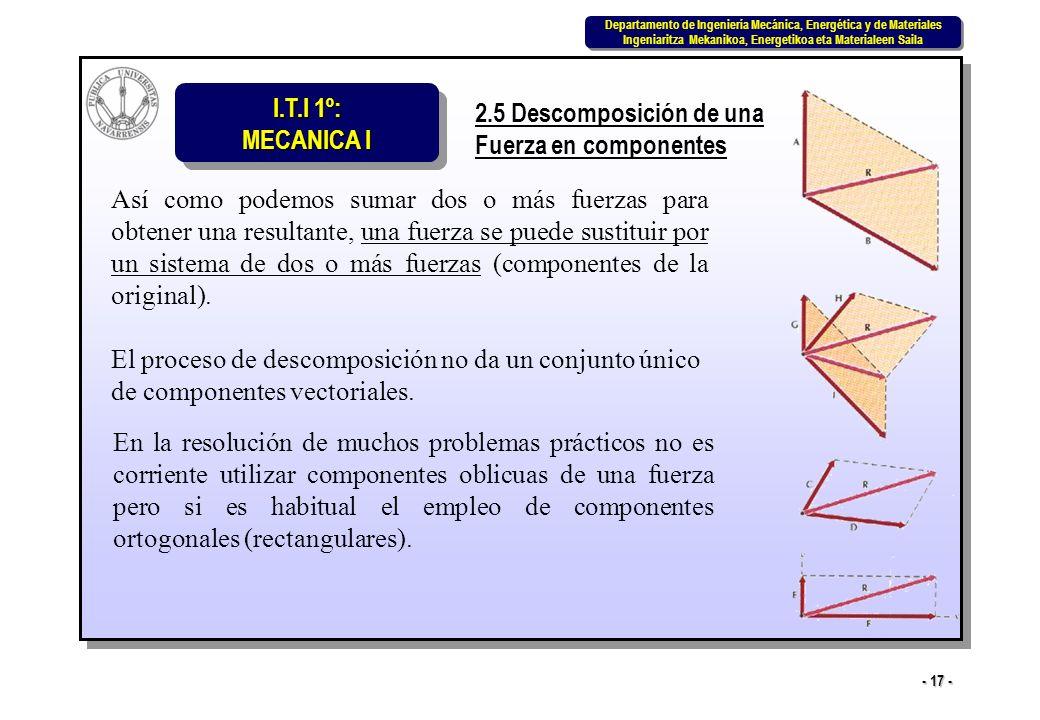 2.5 Descomposición de una Fuerza en componentes.