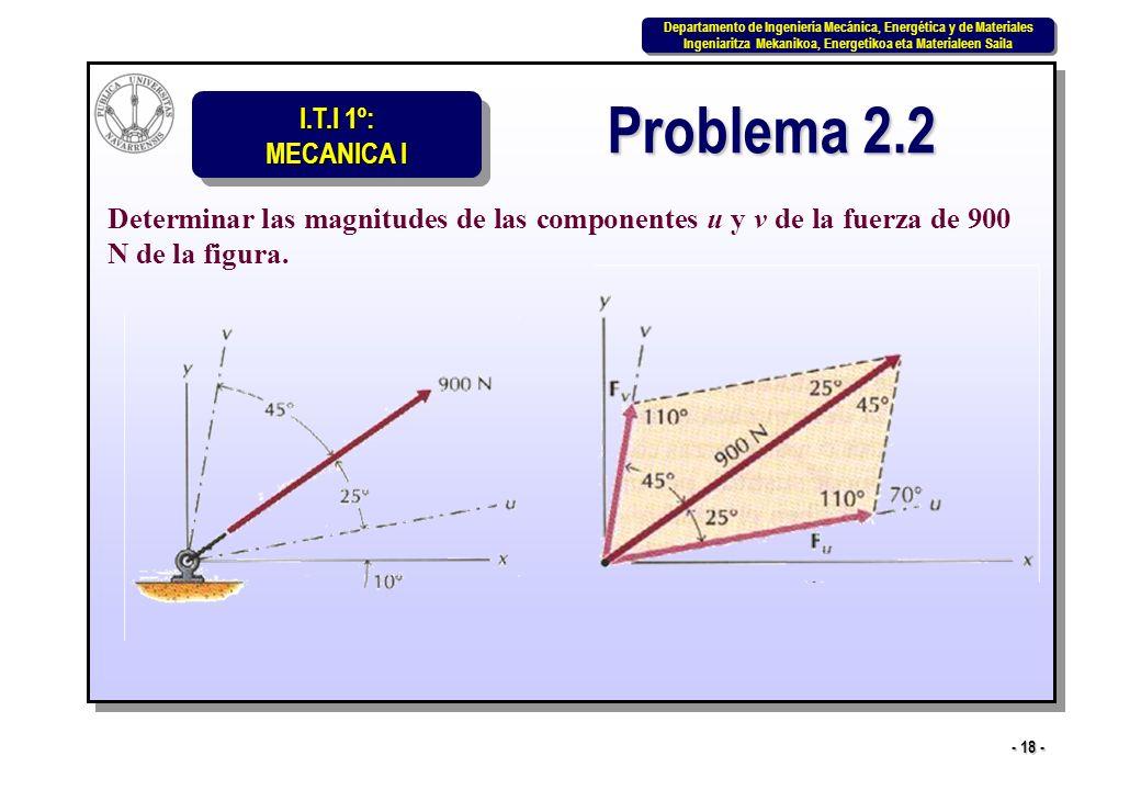 Problema 2.2 Determinar las magnitudes de las componentes u y v de la fuerza de 900 N de la figura.