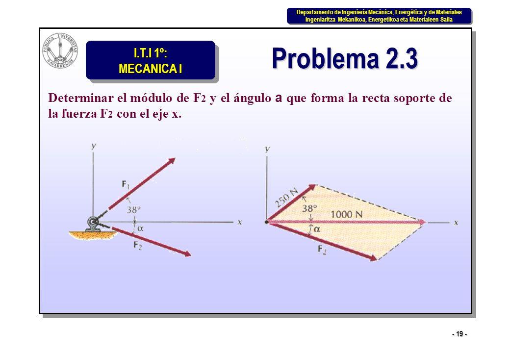 Problema 2.3 Determinar el módulo de F2 y el ángulo a que forma la recta soporte de la fuerza F2 con el eje x.