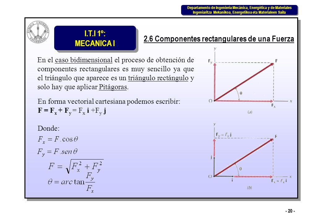 2.6 Componentes rectangulares de una Fuerza