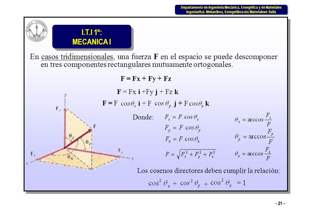 En casos tridimensionales, una fuerza F en el espacio se puede descomponer en tres componentes rectangulares mutuamente ortogonales.