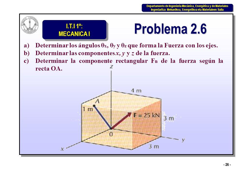 Problema 2.6 Determinar los ángulos θx, θy y θz que forma la Fuerza con los ejes. Determinar las componentes x, y y z de la fuerza.