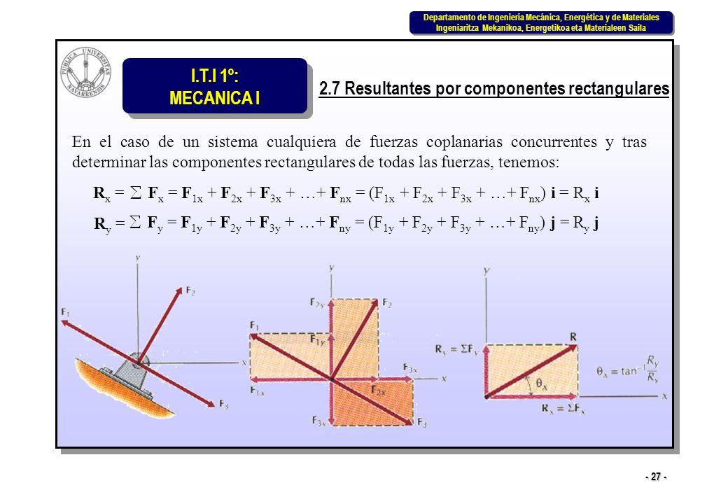 2.7 Resultantes por componentes rectangulares