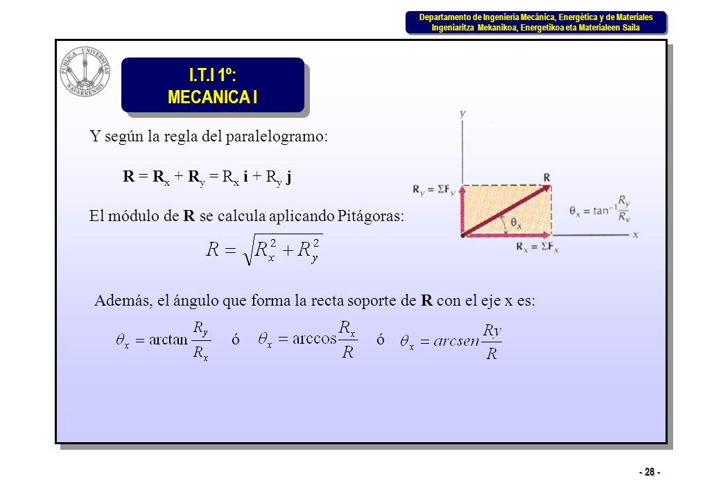 Y según la regla del paralelogramo: