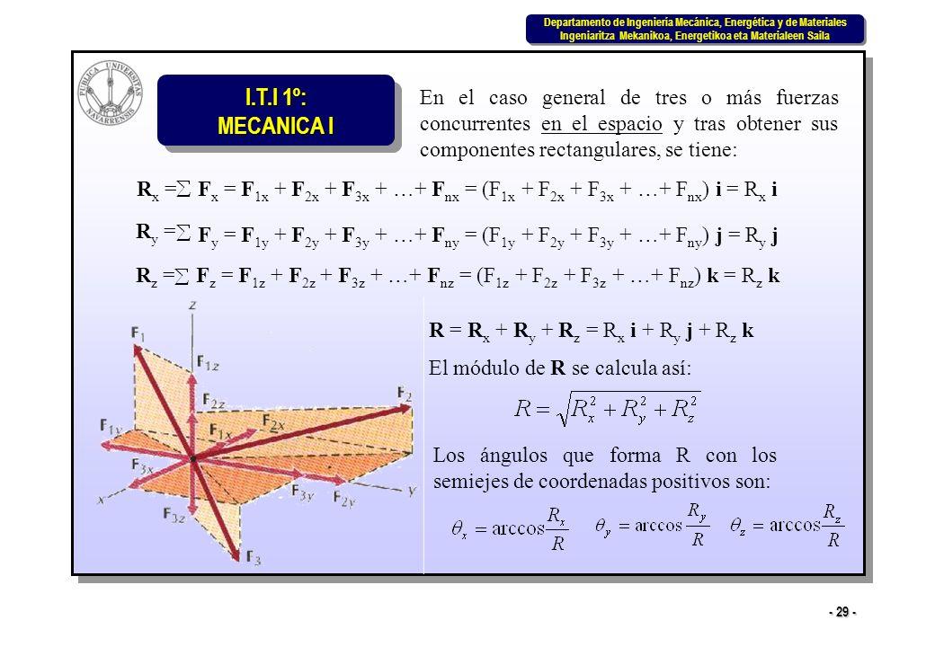 En el caso general de tres o más fuerzas concurrentes en el espacio y tras obtener sus componentes rectangulares, se tiene: