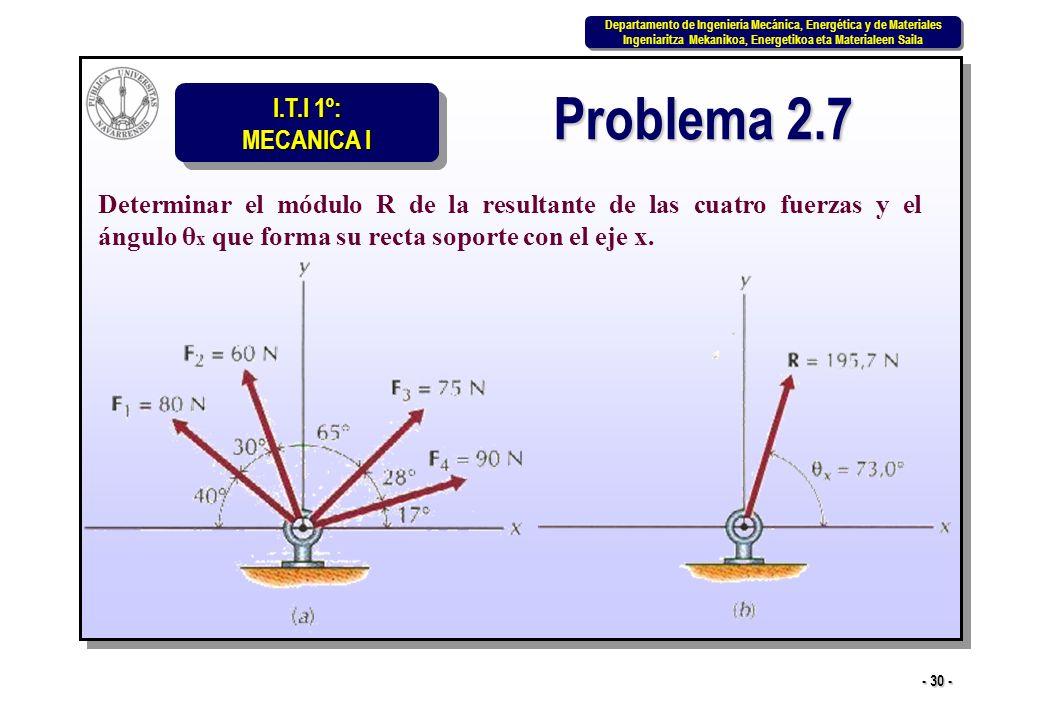 Problema 2.7 Determinar el módulo R de la resultante de las cuatro fuerzas y el ángulo θx que forma su recta soporte con el eje x.