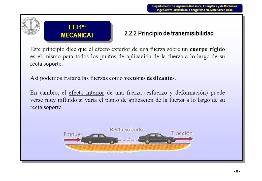 2.2.2 Principio de transmisibilidad
