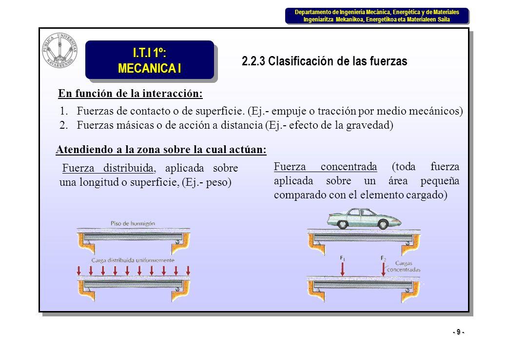 2.2.3 Clasificación de las fuerzas