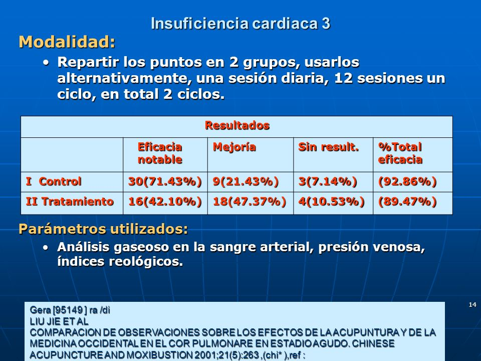 Insuficiencia cardiaca 3