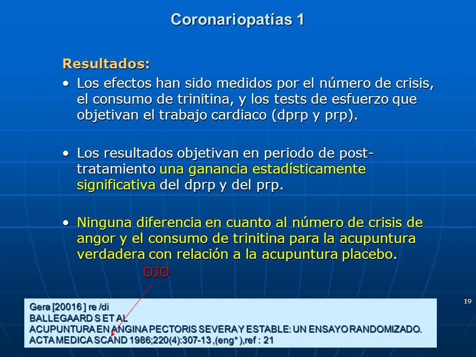 Coronariopatías 1 Resultados: