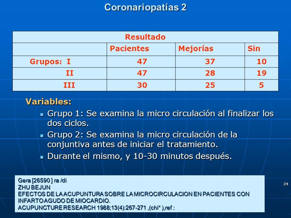 Coronariopatías 2 Variables: