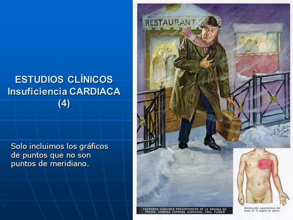 ESTUDIOS CLÍNICOS Insuficiencia CARDIACA (4)