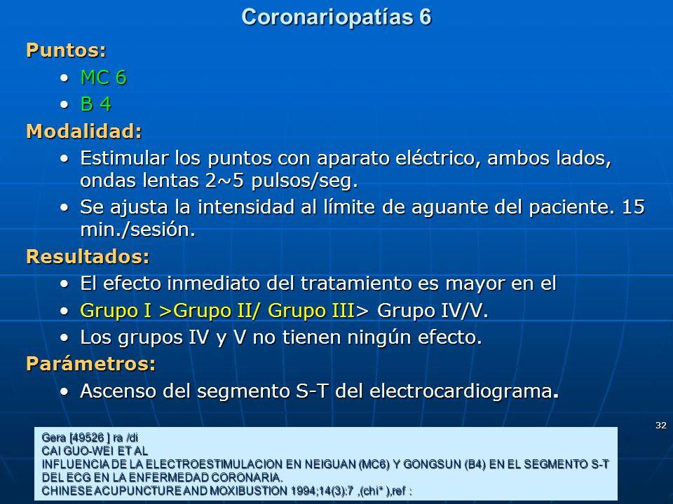 Coronariopatías 6 Puntos: MC 6 B 4 Modalidad: