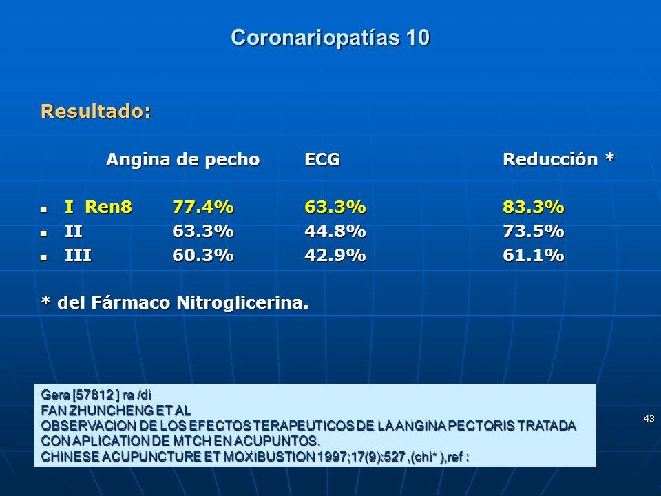 Coronariopatías 10 Resultado: Angina de pecho ECG Reducción *