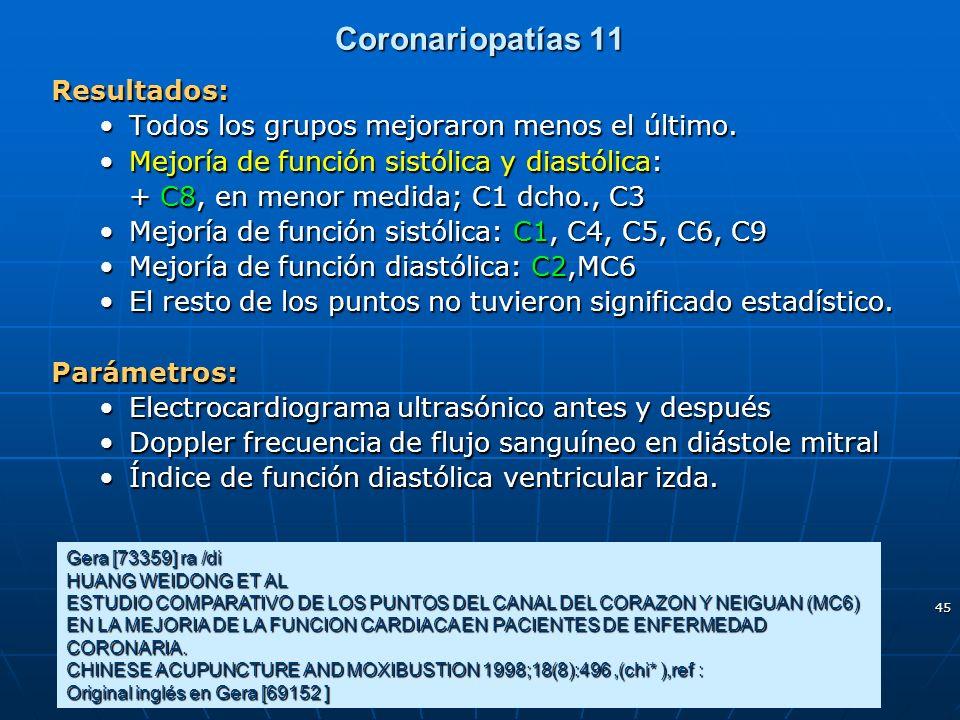 Coronariopatías 11 Resultados: