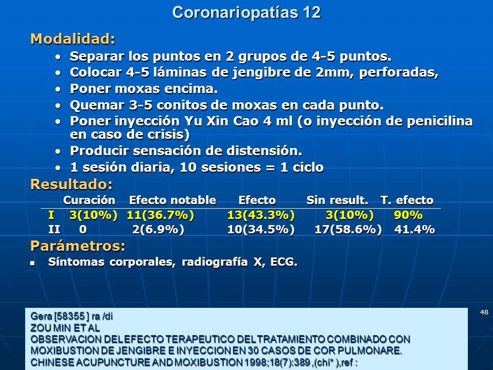 Coronariopatías 12 Modalidad: Resultado: Parámetros: