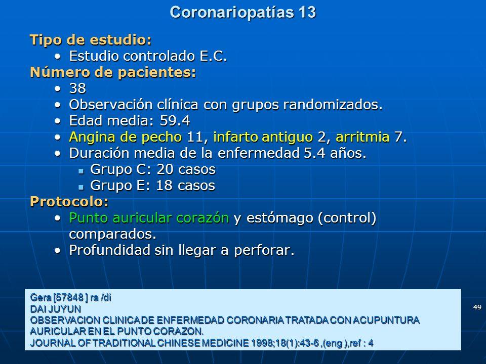 Coronariopatías 13 Tipo de estudio: Estudio controlado E.C.