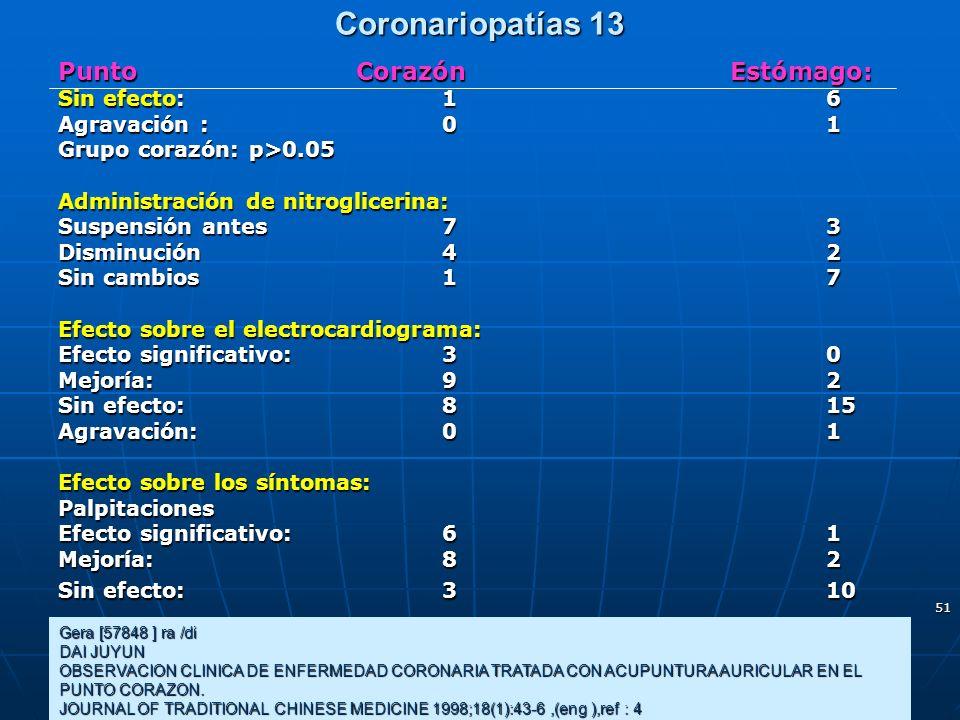 Coronariopatías 13 Punto Corazón Estómago: Sin efecto: 1 6