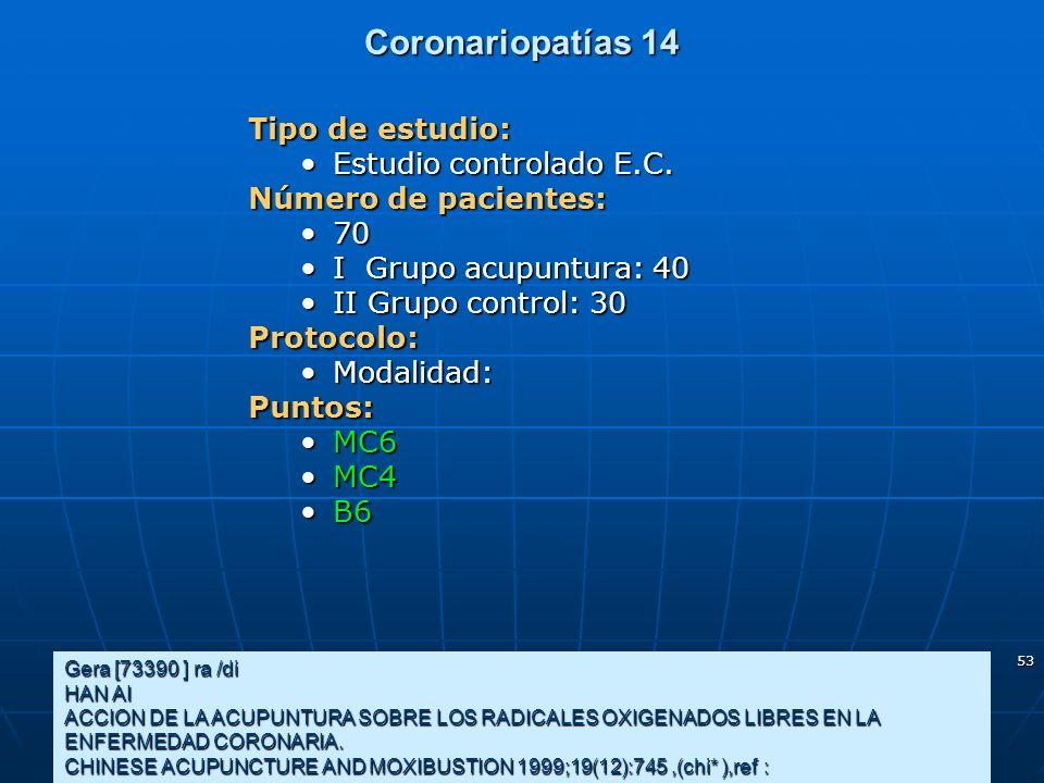 Coronariopatías 14 Tipo de estudio: Estudio controlado E.C.