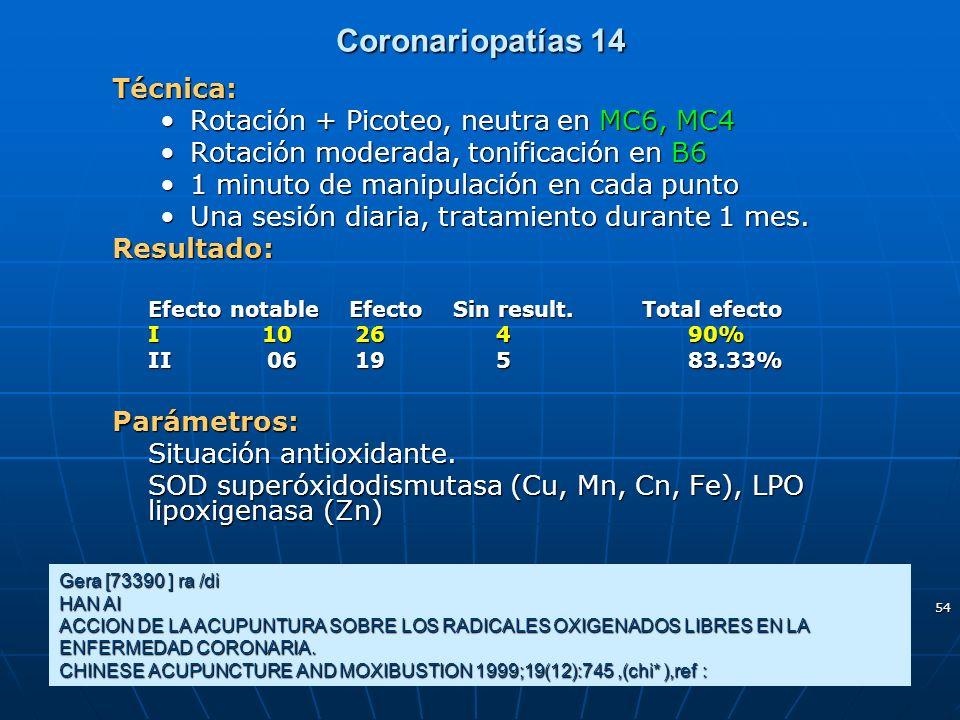 Coronariopatías 14 Técnica: Rotación + Picoteo, neutra en MC6, MC4