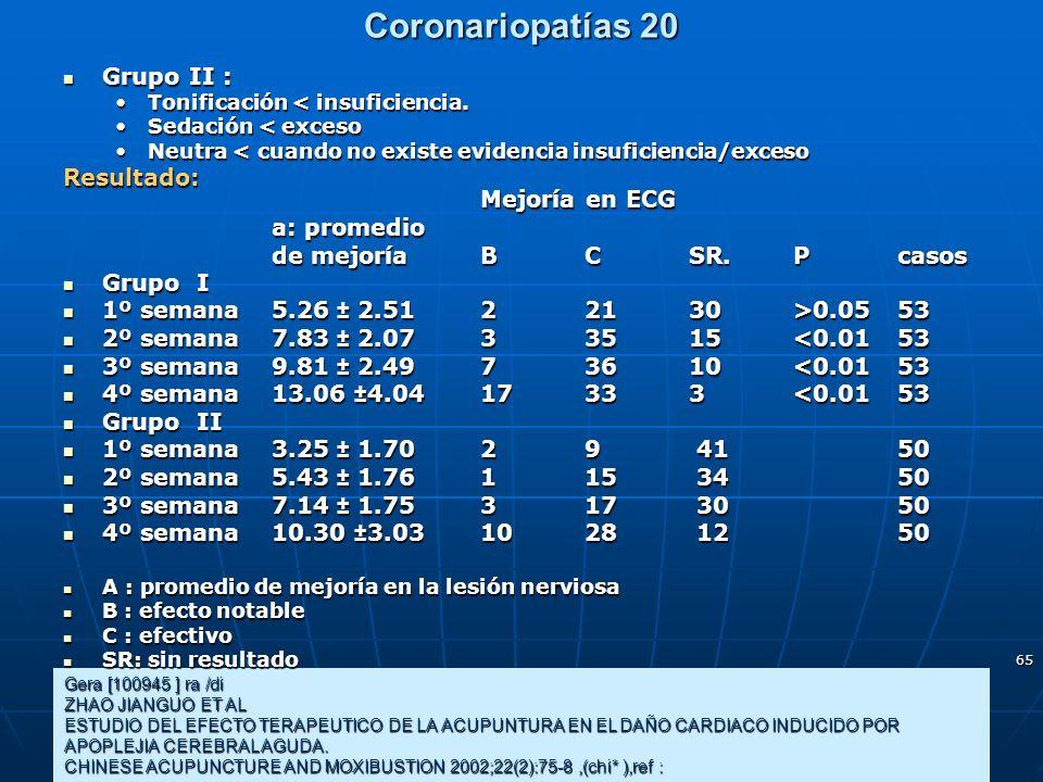 Coronariopatías 20 Grupo II : Resultado: Mejoría en ECG a: promedio