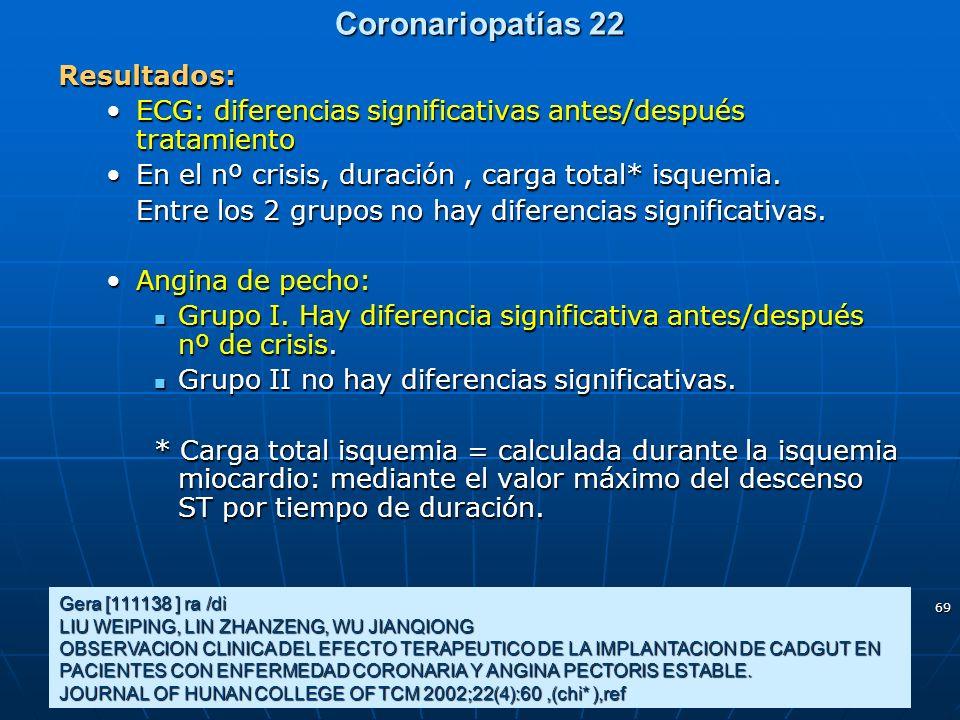 Coronariopatías 22 Resultados: