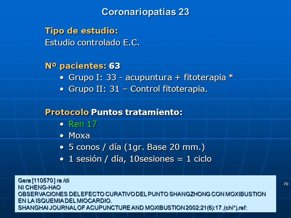 Coronariopatías 23 Tipo de estudio: Estudio controlado E.C.