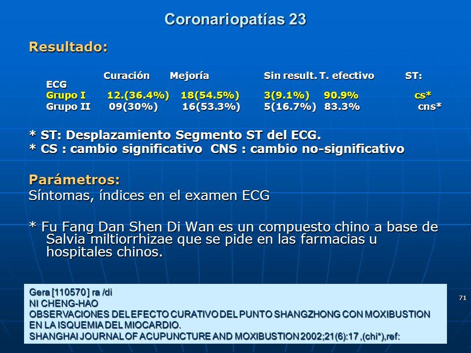 Coronariopatías 23 Resultado: Parámetros:
