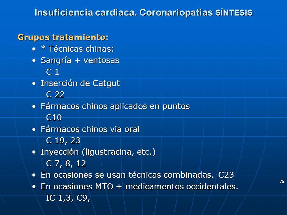 Insuficiencia cardiaca. Coronariopatías SÍNTESIS