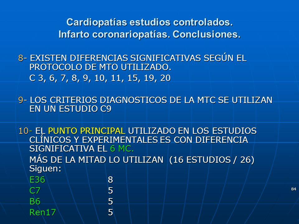Cardiopatías estudios controlados. Infarto coronariopatías