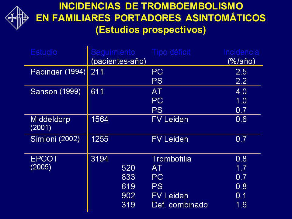 INCIDENCIAS DE TROMBOEMBOLISMO EN FAMILIARES PORTADORES ASINTOMÁTICOS (Estudios prospectivos)