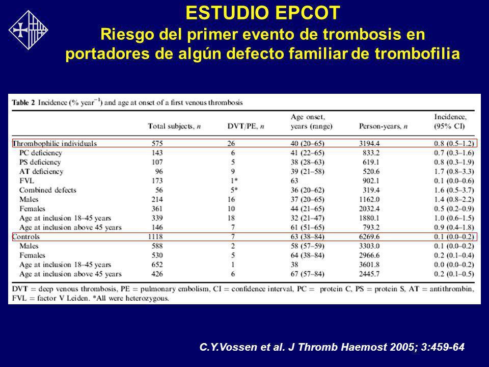 ESTUDIO EPCOT Riesgo del primer evento de trombosis en portadores de algún defecto familiar de trombofilia