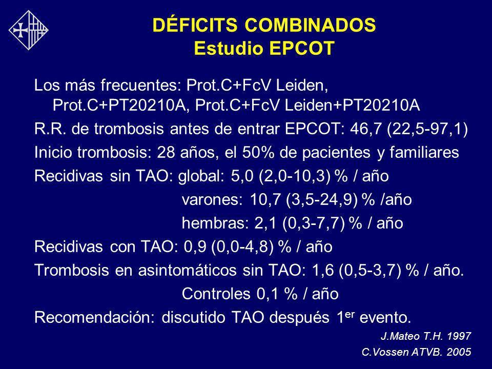 DÉFICITS COMBINADOS Estudio EPCOT