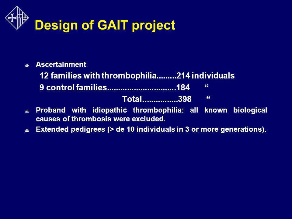 Design of GAIT project Ascertainment. 12 families with thrombophilia.........214 individuals.