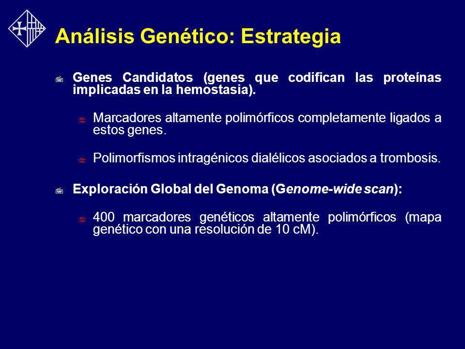 Análisis Genético: Estrategia