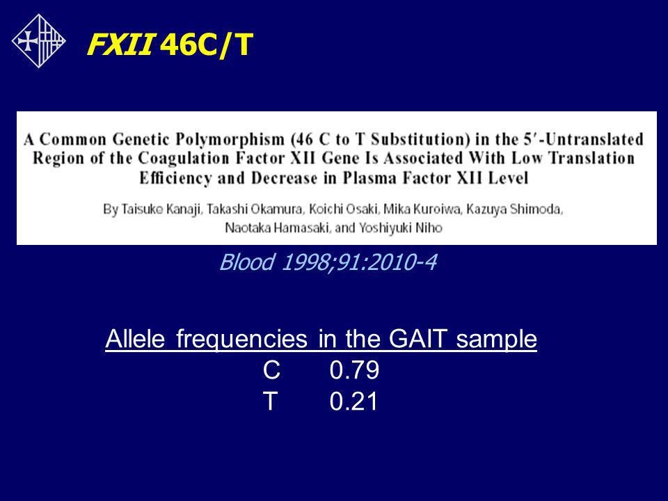 Allele frequencies in the GAIT sample