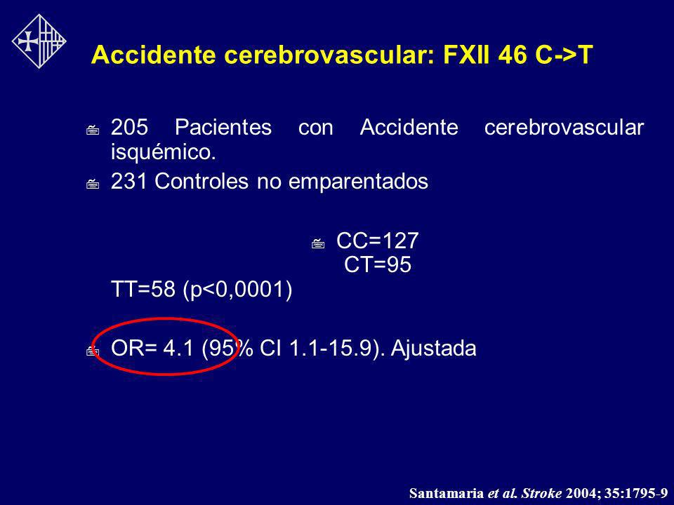 Accidente cerebrovascular: FXII 46 C->T